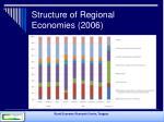 structure of regional economies 2006