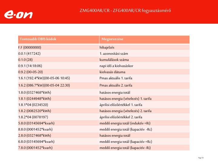 ZMG400AR/CR - ZFG400AR/CR fogyasztásmérő