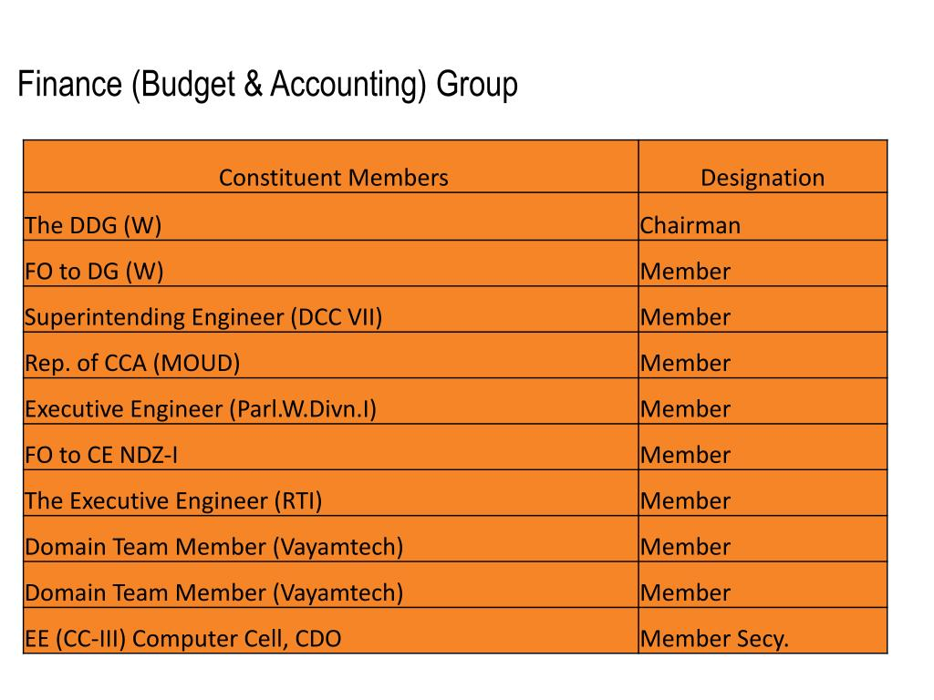 Finance (Budget & Accounting) Group