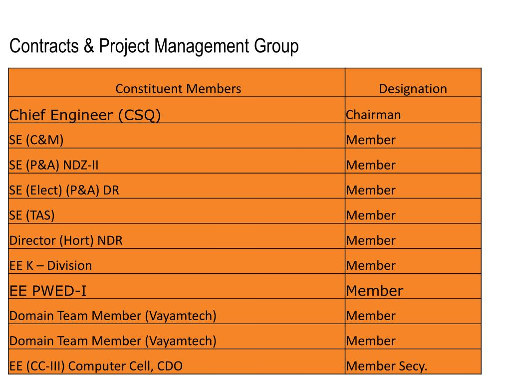 Contracts & Project Management Group