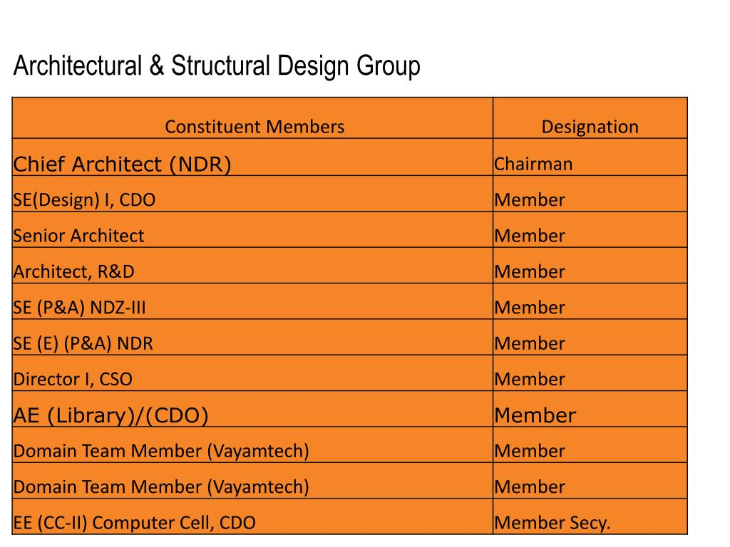 Architectural & Structural Design Group