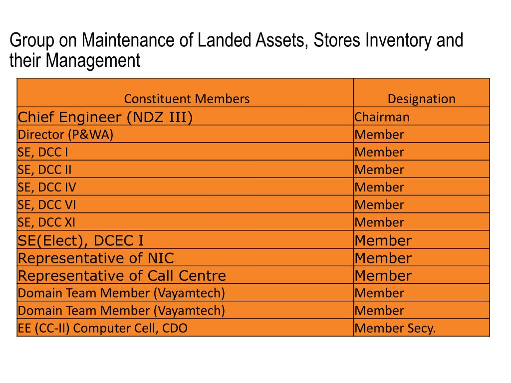Group on Maintenance of Landed Assets, Stores Inventory and their Management
