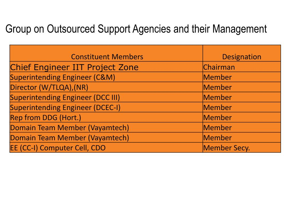 Group on Outsourced Support Agencies and their Management