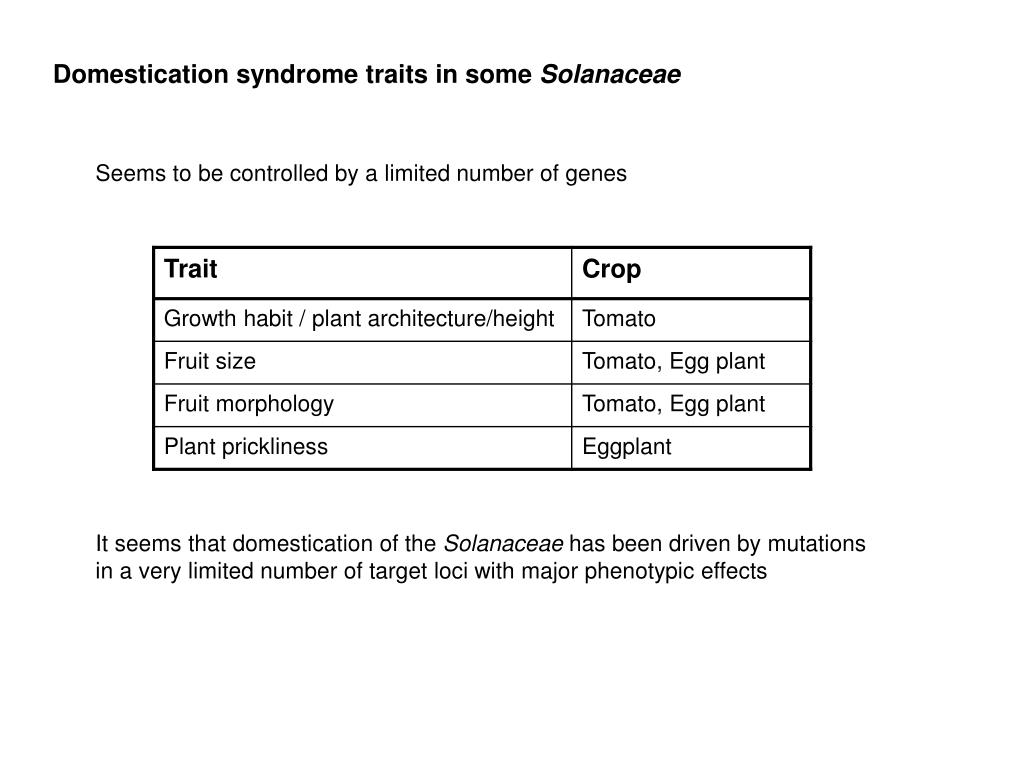 Domestication syndrome traits in some