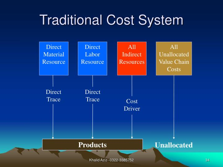 Traditional Cost System