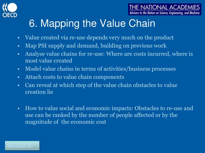 6. Mapping the Value Chain