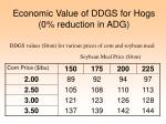 economic value of ddgs for hogs 0 reduction in adg