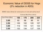 economic value of ddgs for hogs 2 reduction in adg