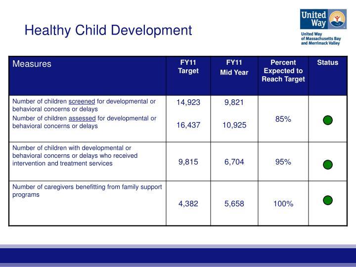 Healthy Child Development