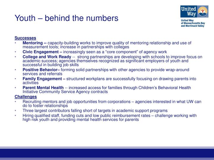 Youth – behind the numbers