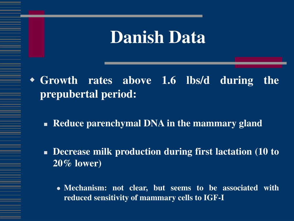 Danish Data