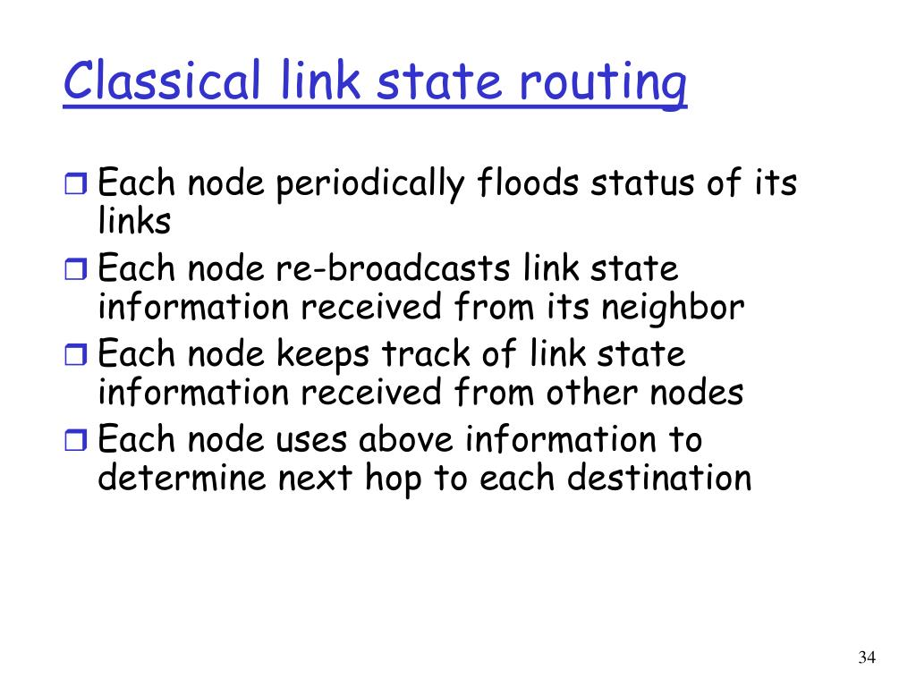 Classical link state routing