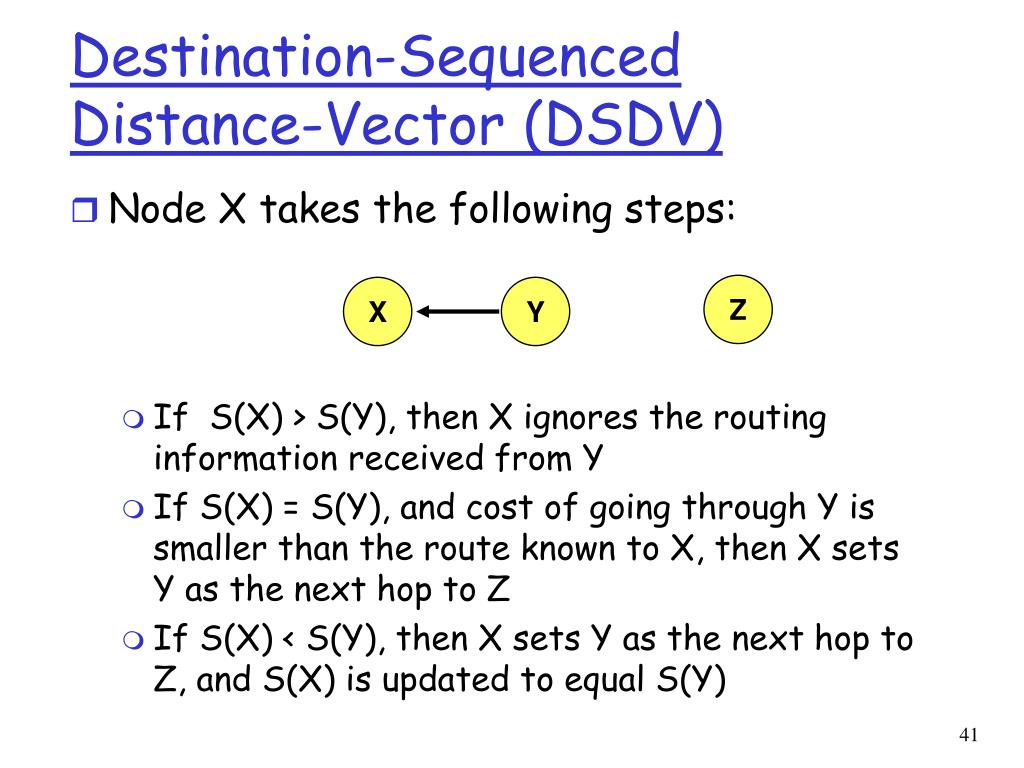 Destination-Sequenced Distance-Vector (DSDV)