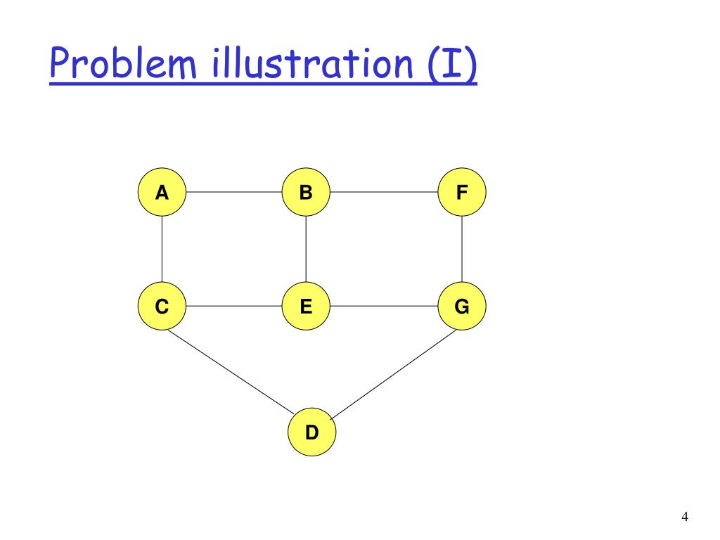 Problem illustration (I)