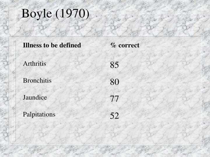 Boyle (1970)