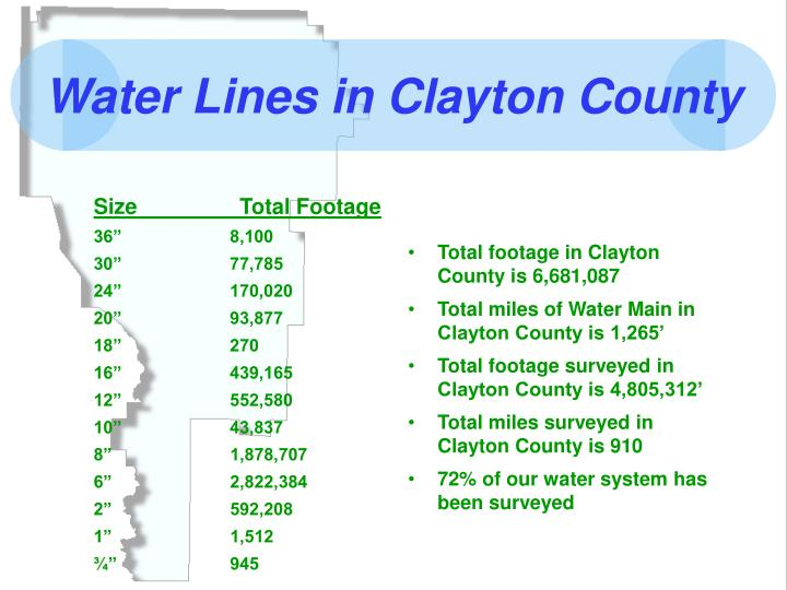 Water lines in clayton county