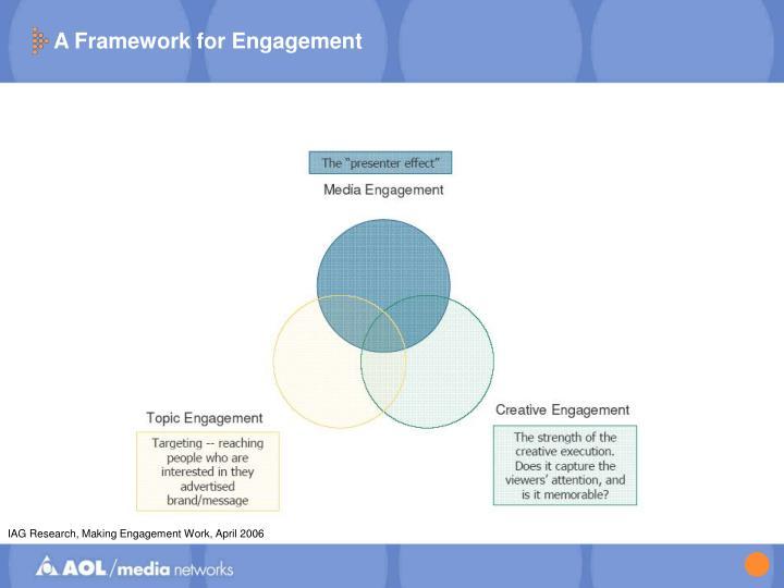 A Framework for Engagement