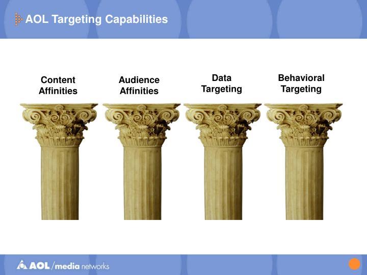 Data Targeting