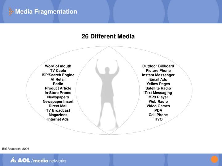 Media Fragmentation
