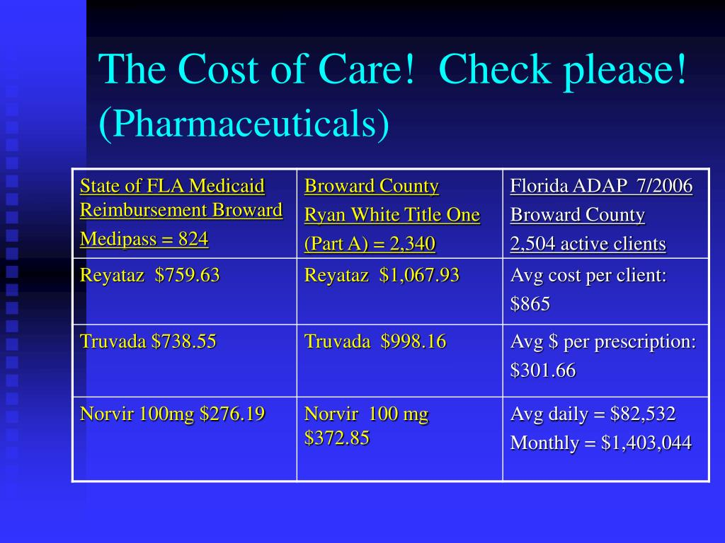 The Cost of Care!  Check please!  (