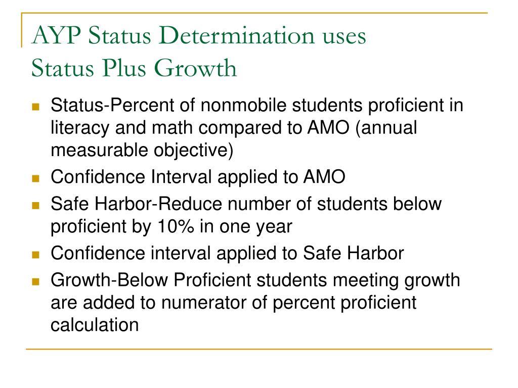 AYP Status Determination uses