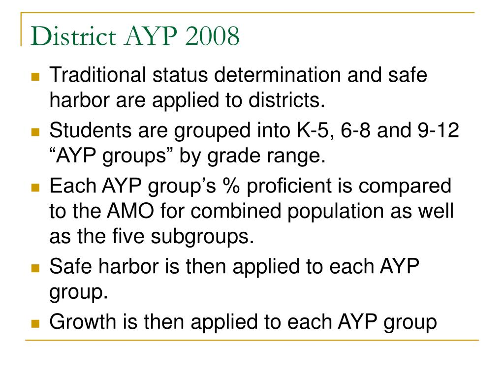 District AYP 2008