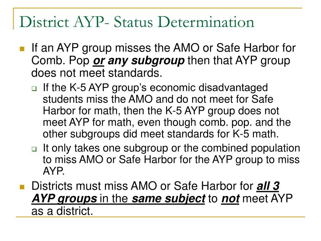District AYP- Status Determination