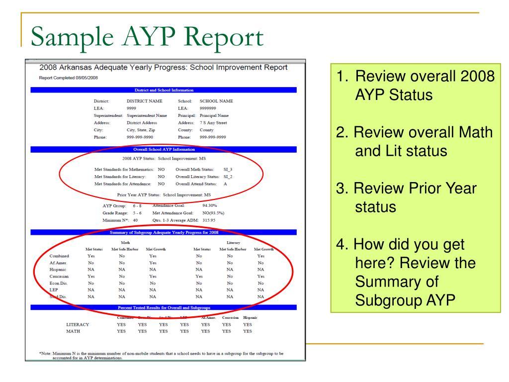 Sample AYP Report