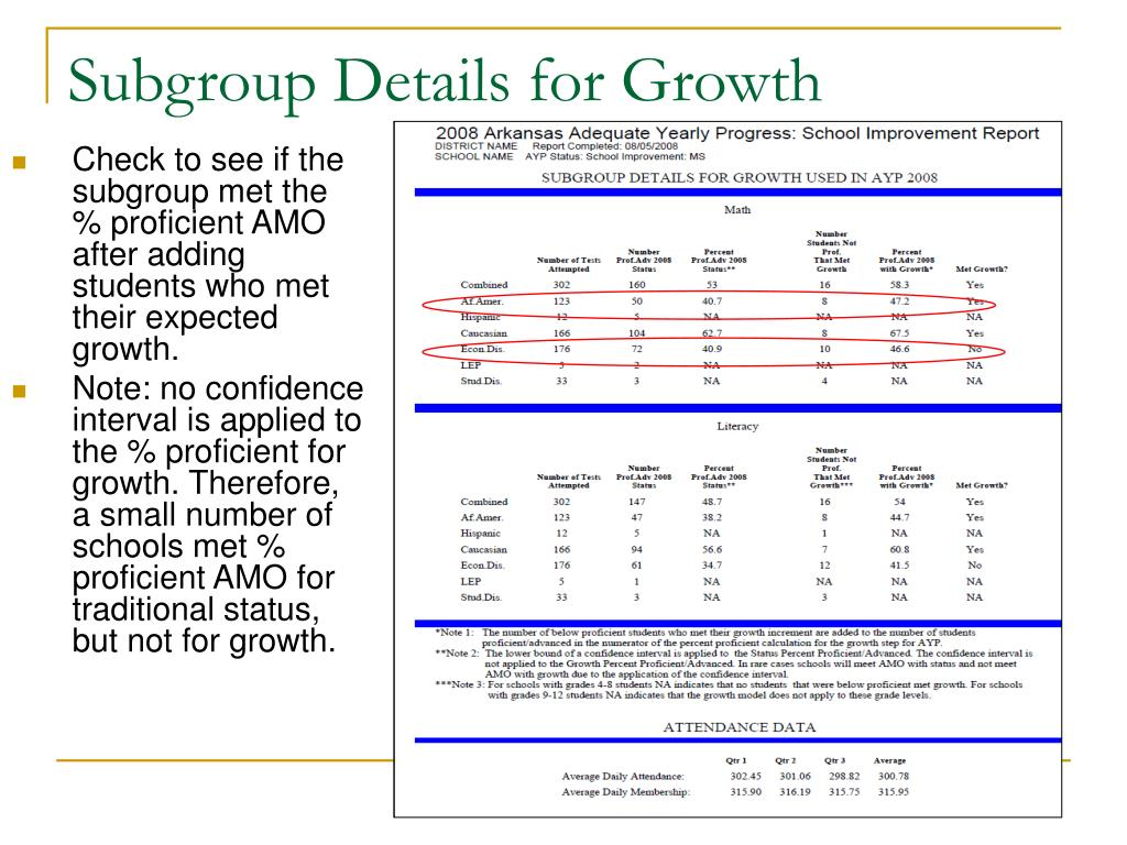Subgroup Details for Growth