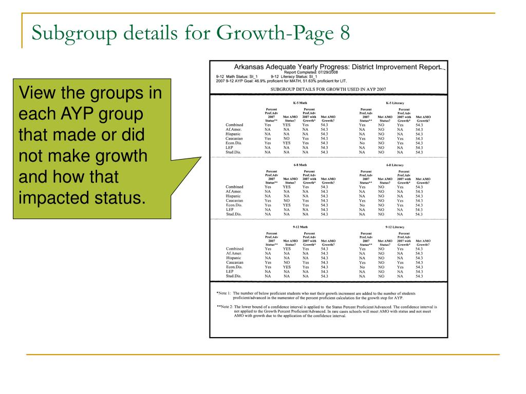 Subgroup details for Growth-Page 8