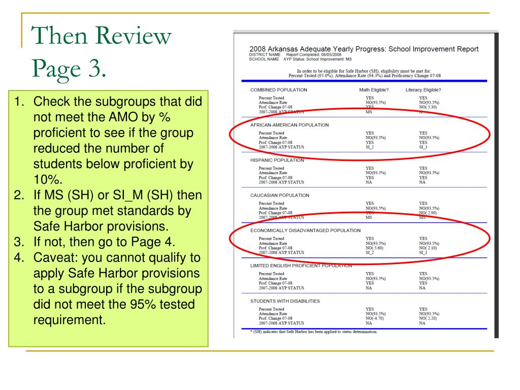 Then Review Page 3.