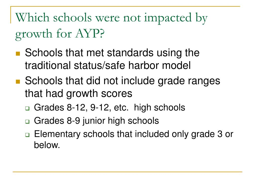 Which schools were not impacted by growth for AYP?