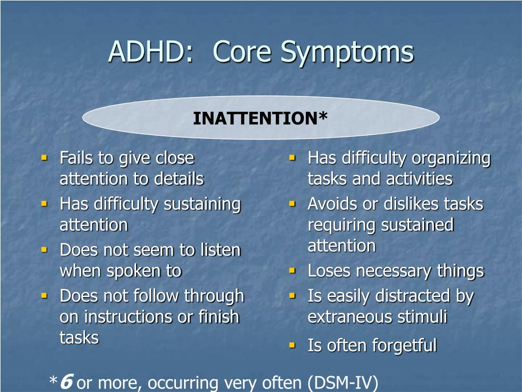 ADHD:  Core Symptoms