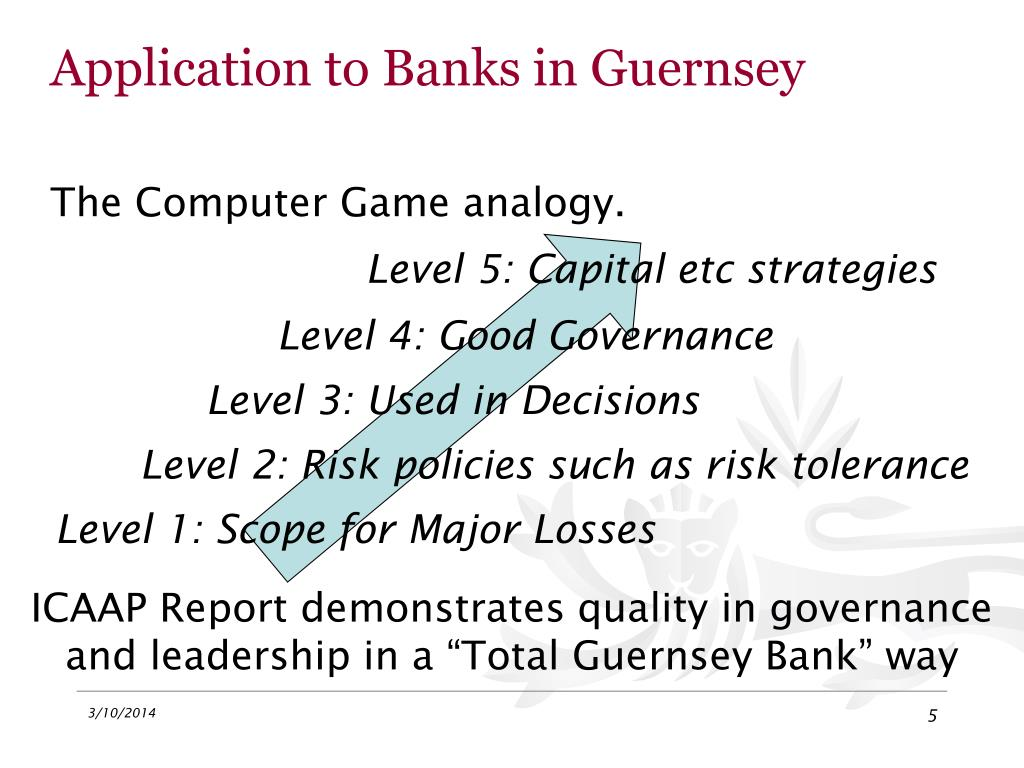 Application to Banks in Guernsey