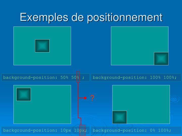 Exemples de positionnement
