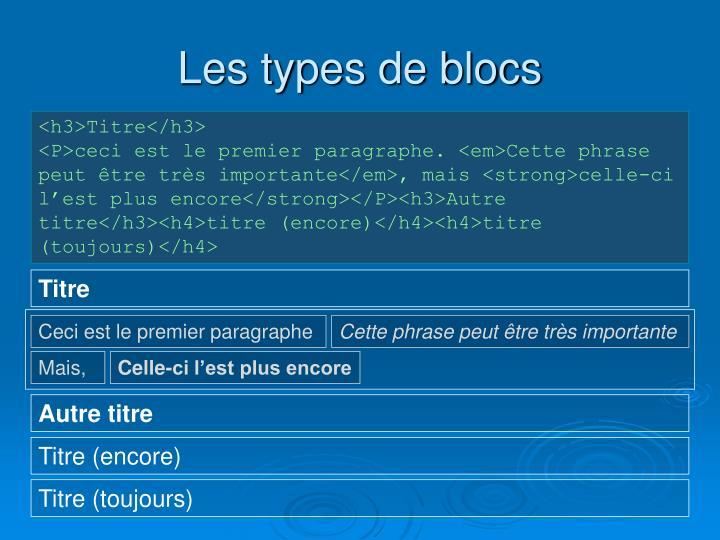 Les types de blocs