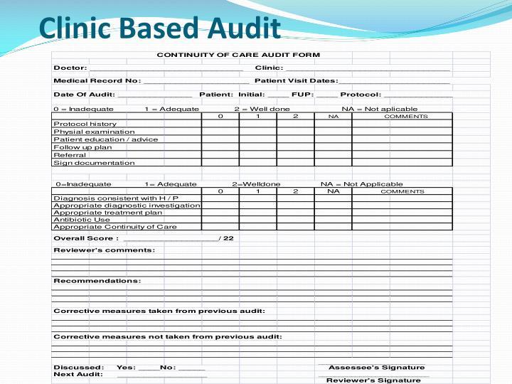 Clinic Based Audit