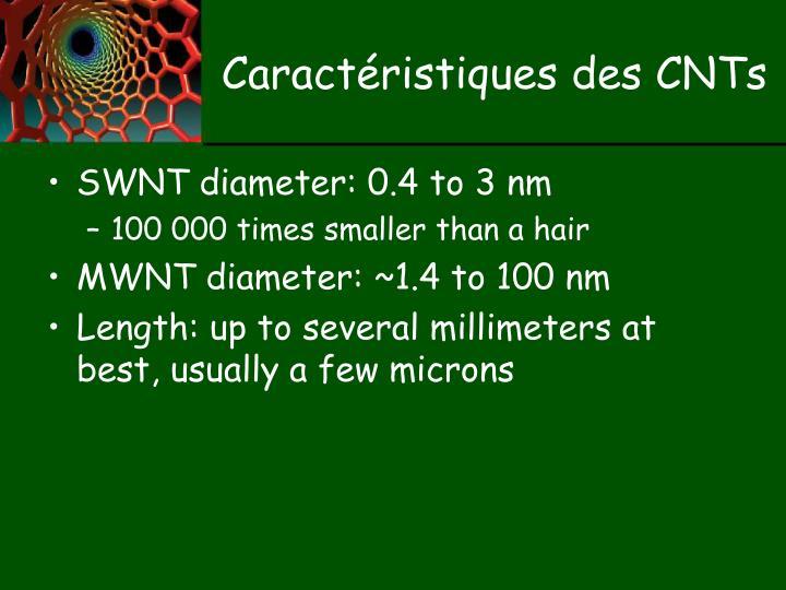 Caractéristiques des CNTs