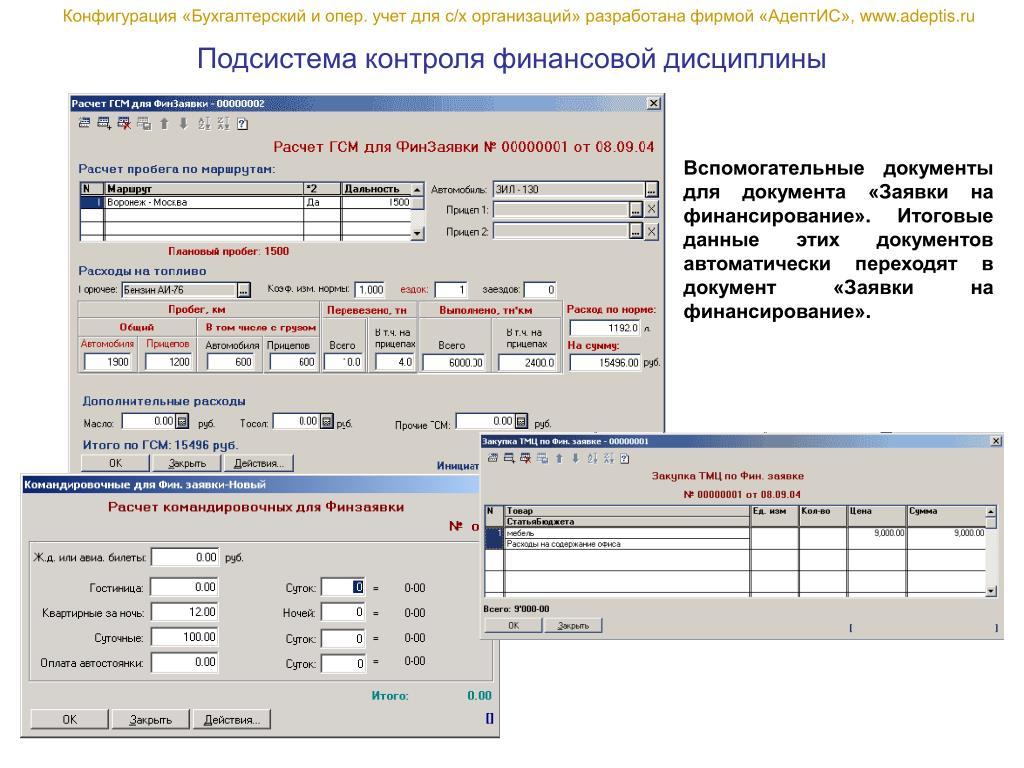 Подсистема контроля финансовой дисциплины