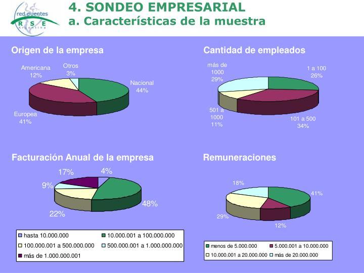 4. SONDEO EMPRESARIAL