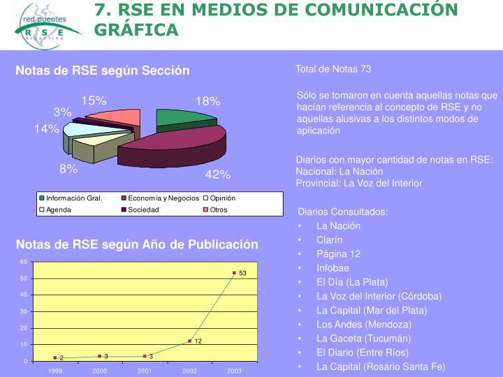 7. RSE EN MEDIOS DE COMUNICACIÓN GRÁFICA