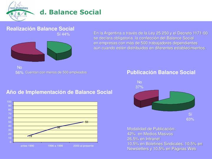 d. Balance Social