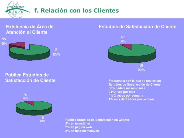f. Relación con los Clientes