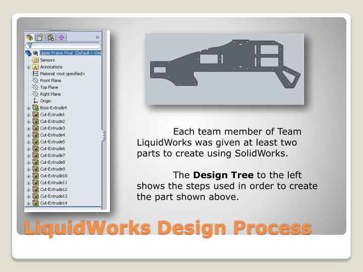 Each team member of Team LiquidWorks was