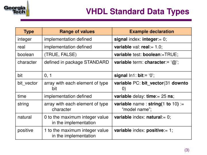 VHDL Standard Data Types