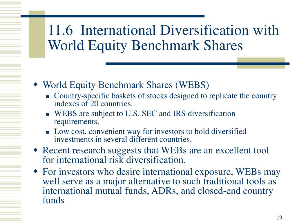 11.6  International Diversification with World Equity Benchmark Shares