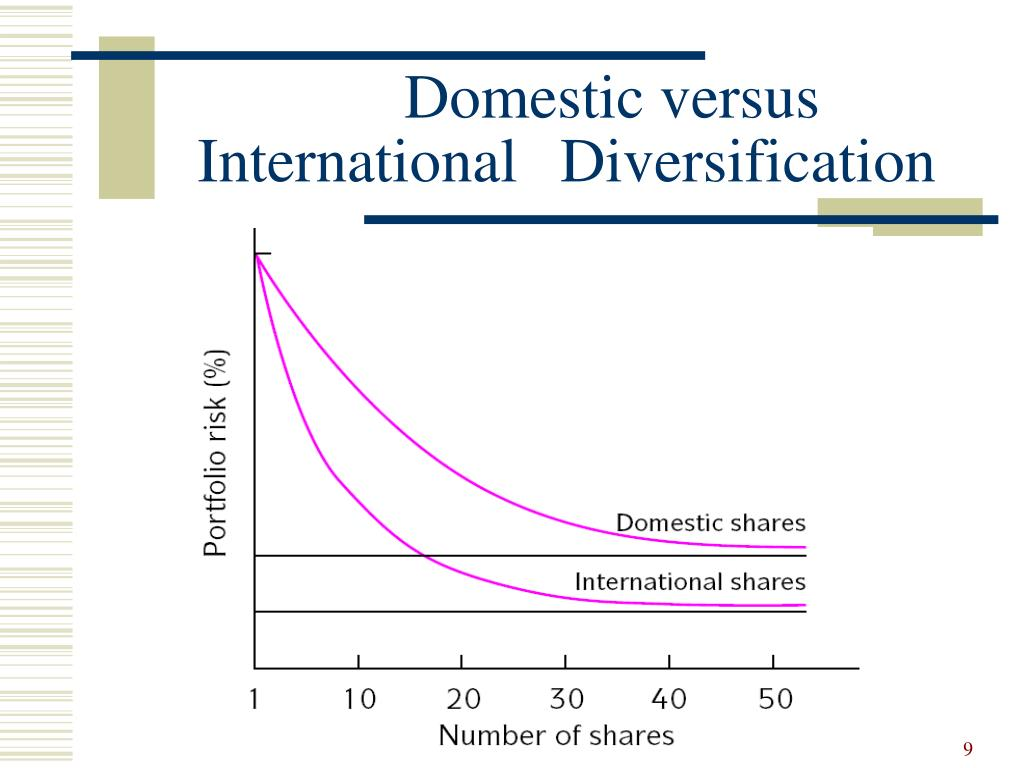 Domestic versus International Diversification