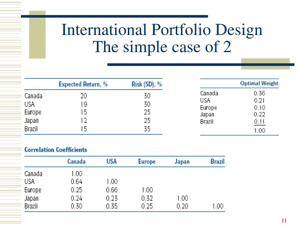 International Portfolio Design