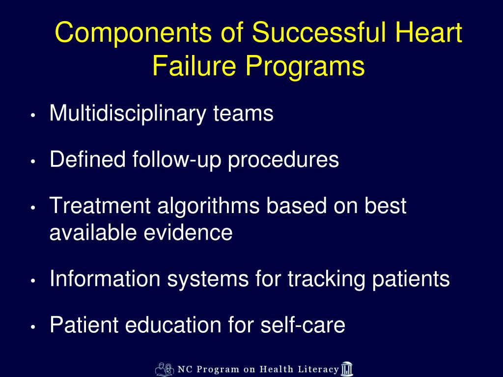 Components of Successful Heart Failure Programs