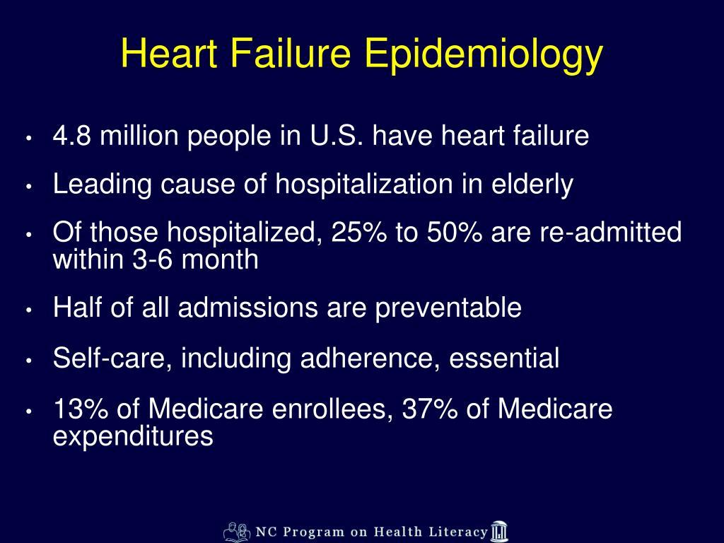 Heart Failure Epidemiology